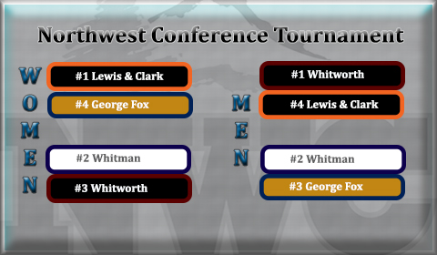 Men's and Women's Basketball Set For Northwest Conference Tournament