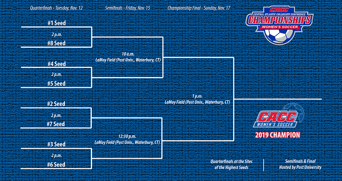 2019 CACC Women's Soccer Championship Bracket