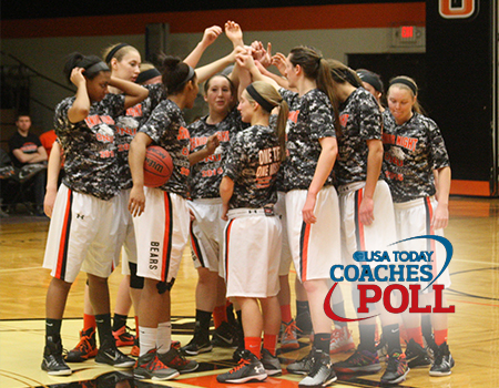 Women's Basketball ranked No. 19 in the USA Today Sports Top 25 Division III Women's Basketball Coaches' Poll