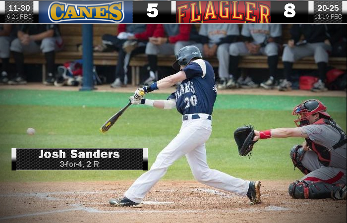 Flagler Finishes Series With Win