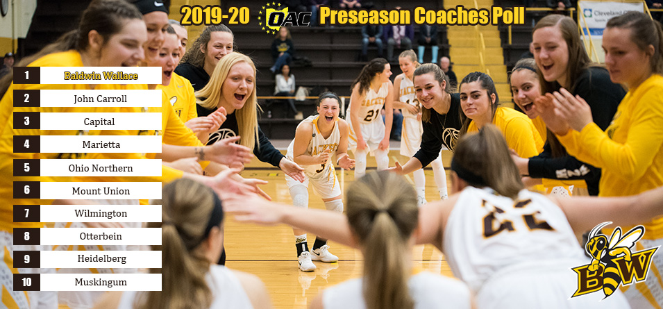 Women's Basketball Ranked First in OAC Preseason Poll