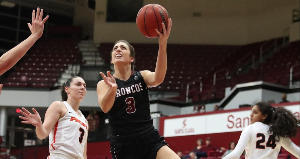 Homestand Concludes Saturday for Women's Basketball vs. Pepperdine