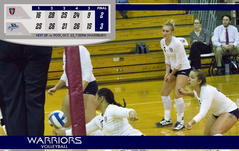 Volleyball Falls to Goldey-Beacom on the Road