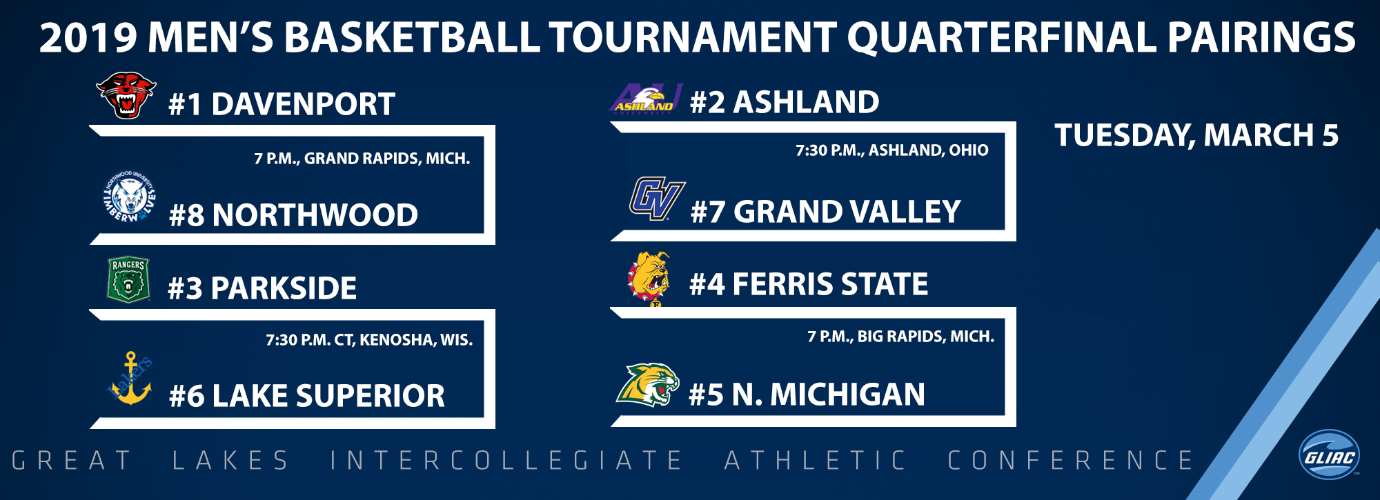 Men's basketball first round includes games at Davenport, Ashland, Parkside and Ferris State