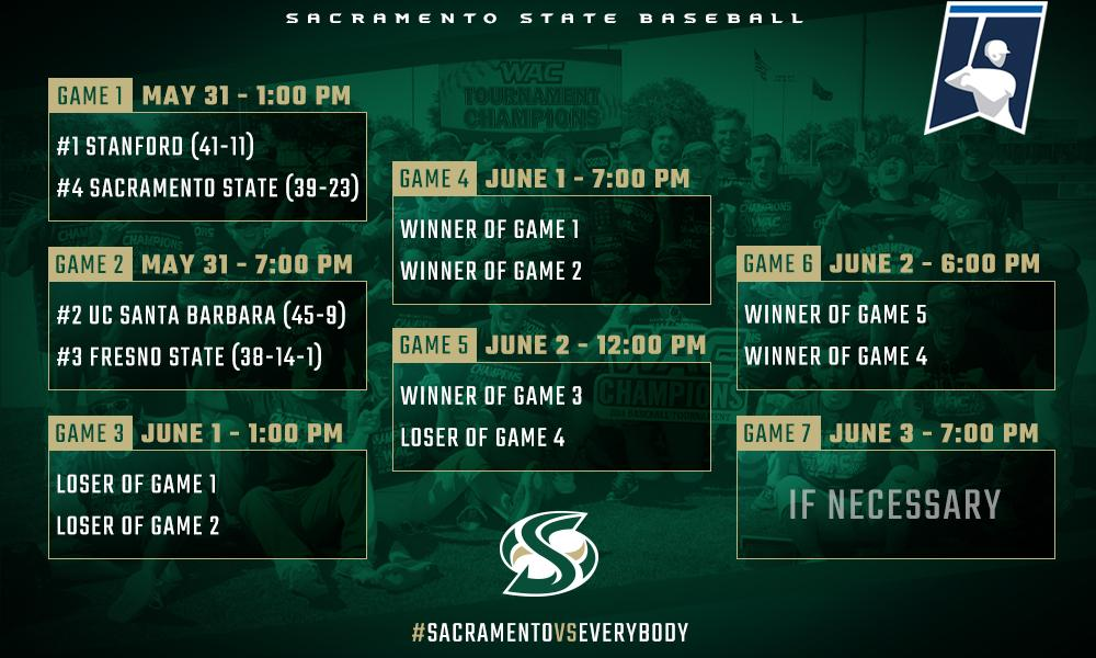 BASEBALL RETURNS TO SUNKEN DIAMOND FRIDAY FOR NCAA REGIONAL MATCHUP WITH NO. 4 STANFORD
