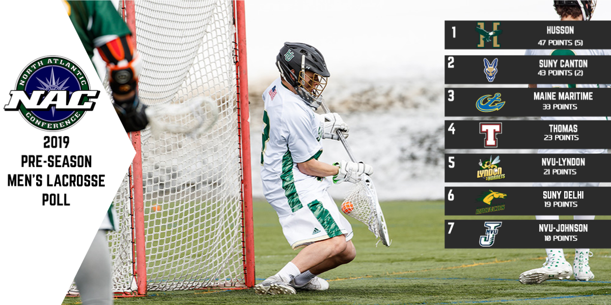 Men's Lacrosse Slotted at Top of 2019 NAC Preseason Poll for First-Time in Program History