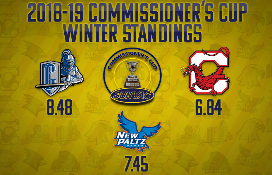 Geneseo holds lead in the Commissioner's Cup standings after Winter Championships
