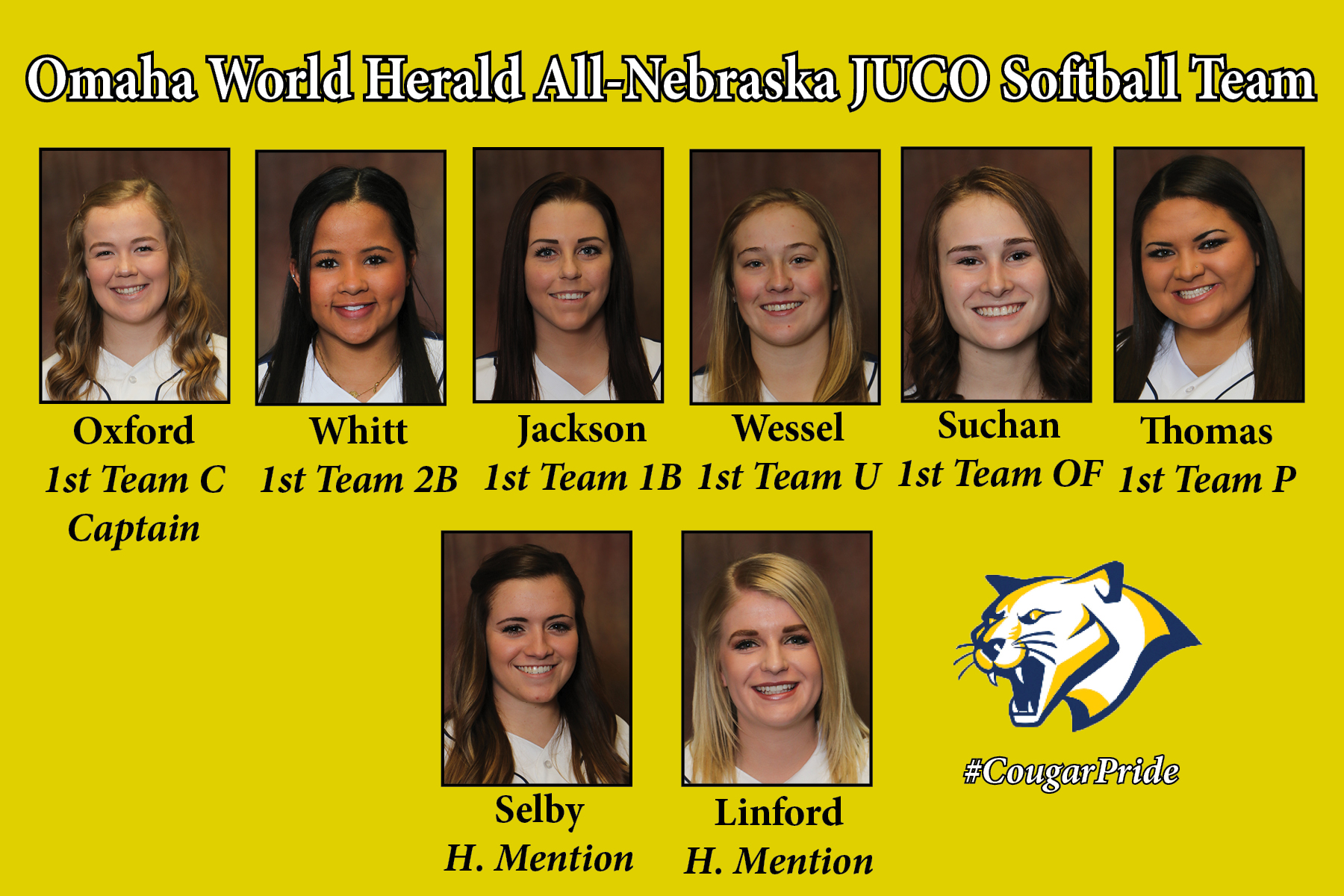 Eight WNCC softball players make JUCO All-Nebraska team