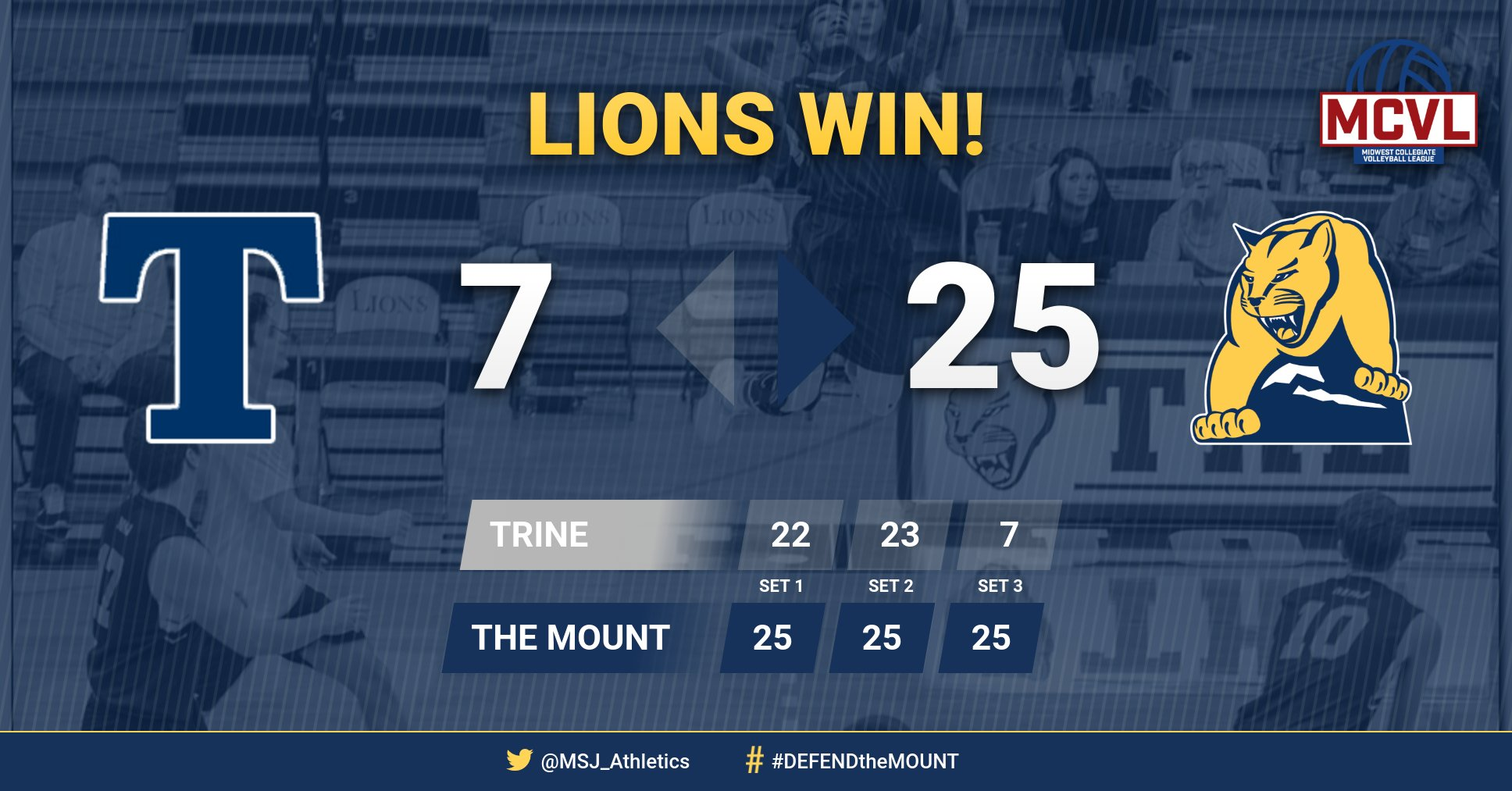 Lions defeat Trine Thunder in three straight sets