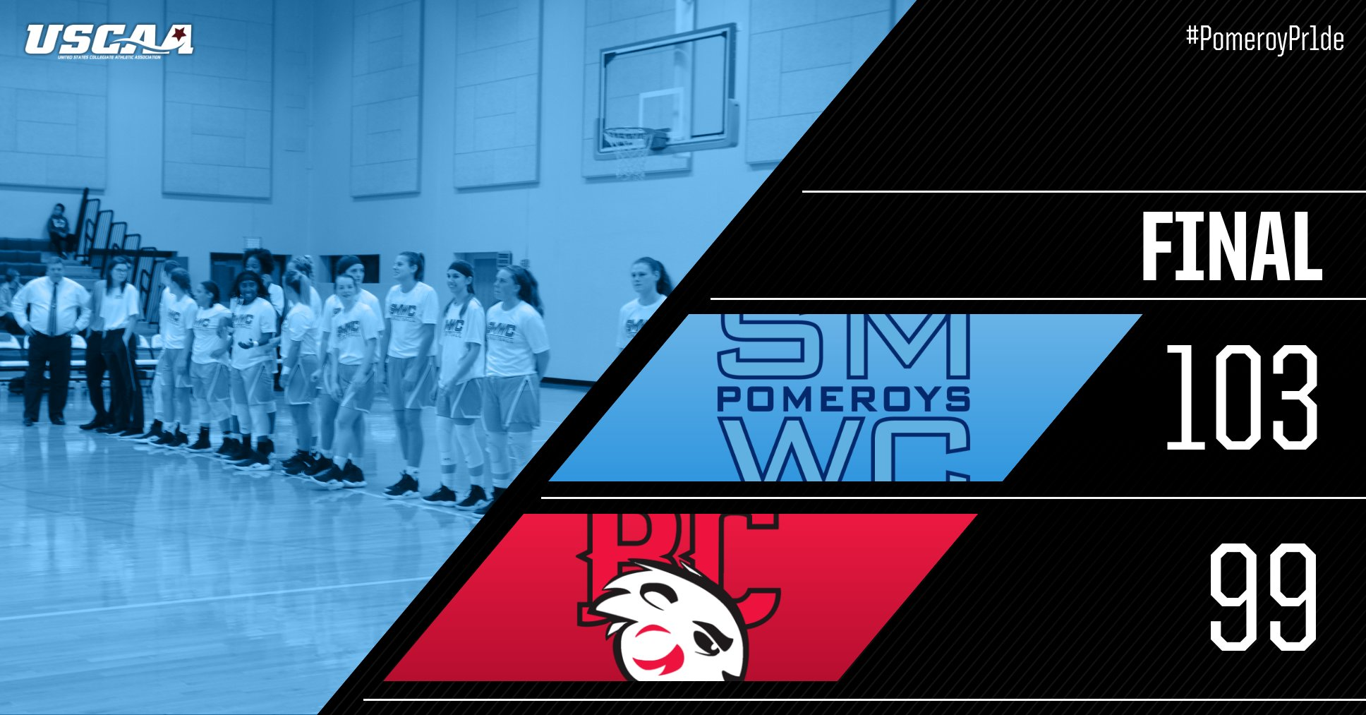 SMWC Basketball Captures First Victory of the 18-19 Campaign