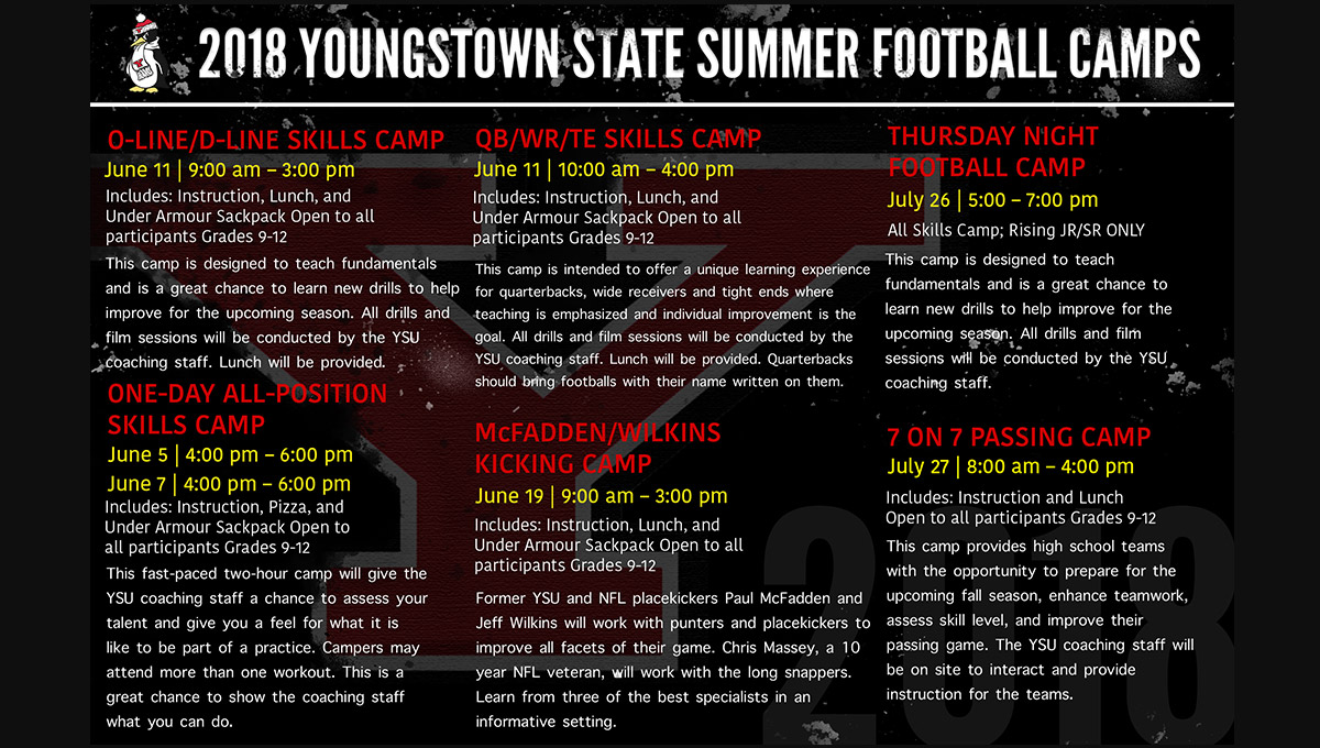 Registration For YSU Summer Football Camps is Now Available
