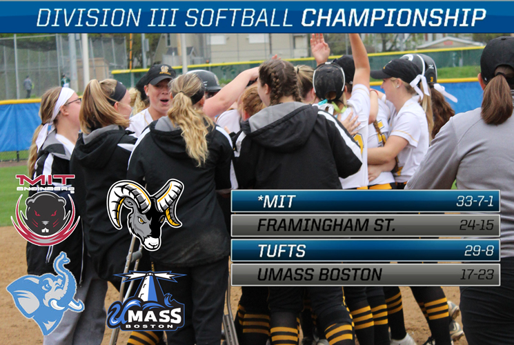 Softball to Face MIT in 2018 NCAA Division III Softball Tournament