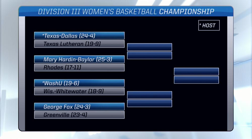 Women's basketball matched up with No. 11 George Fox in first round NCAA action at WashU