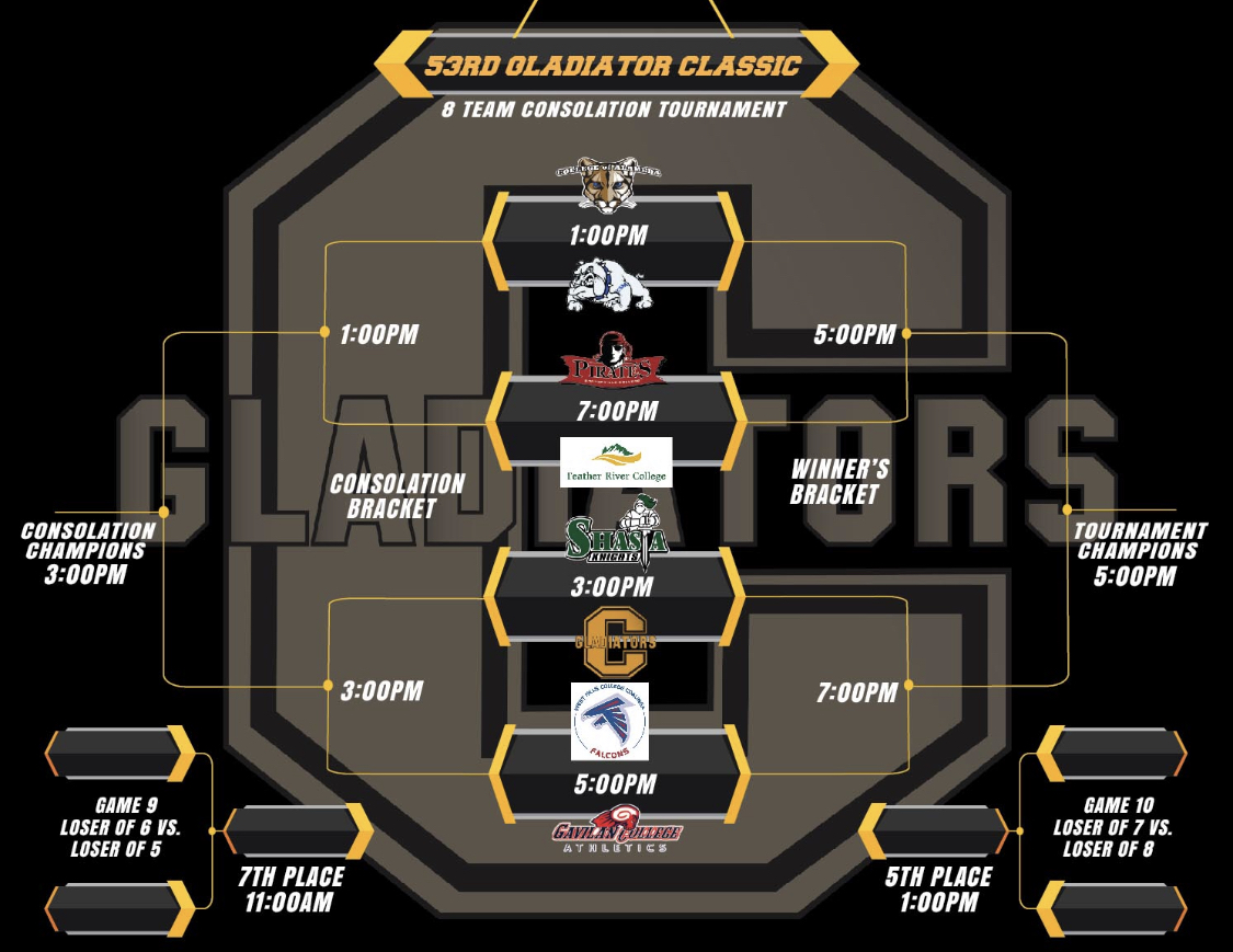 CHABOT HOSTS GLADIATOR CLASSIC