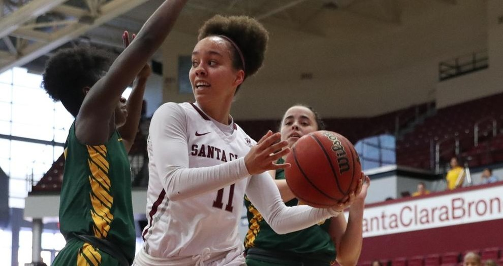Women's Basketball Continues Homestand Against LMU Thursday