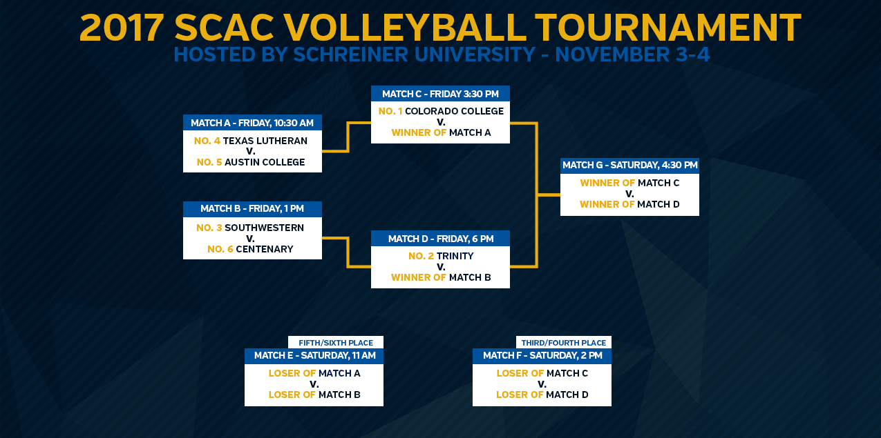 SCAC Announces 2017 Volleyball Tournament Bracket