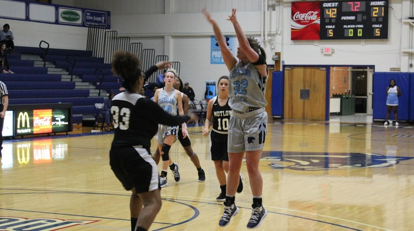 Lady Cougars Struggle against Motlow State