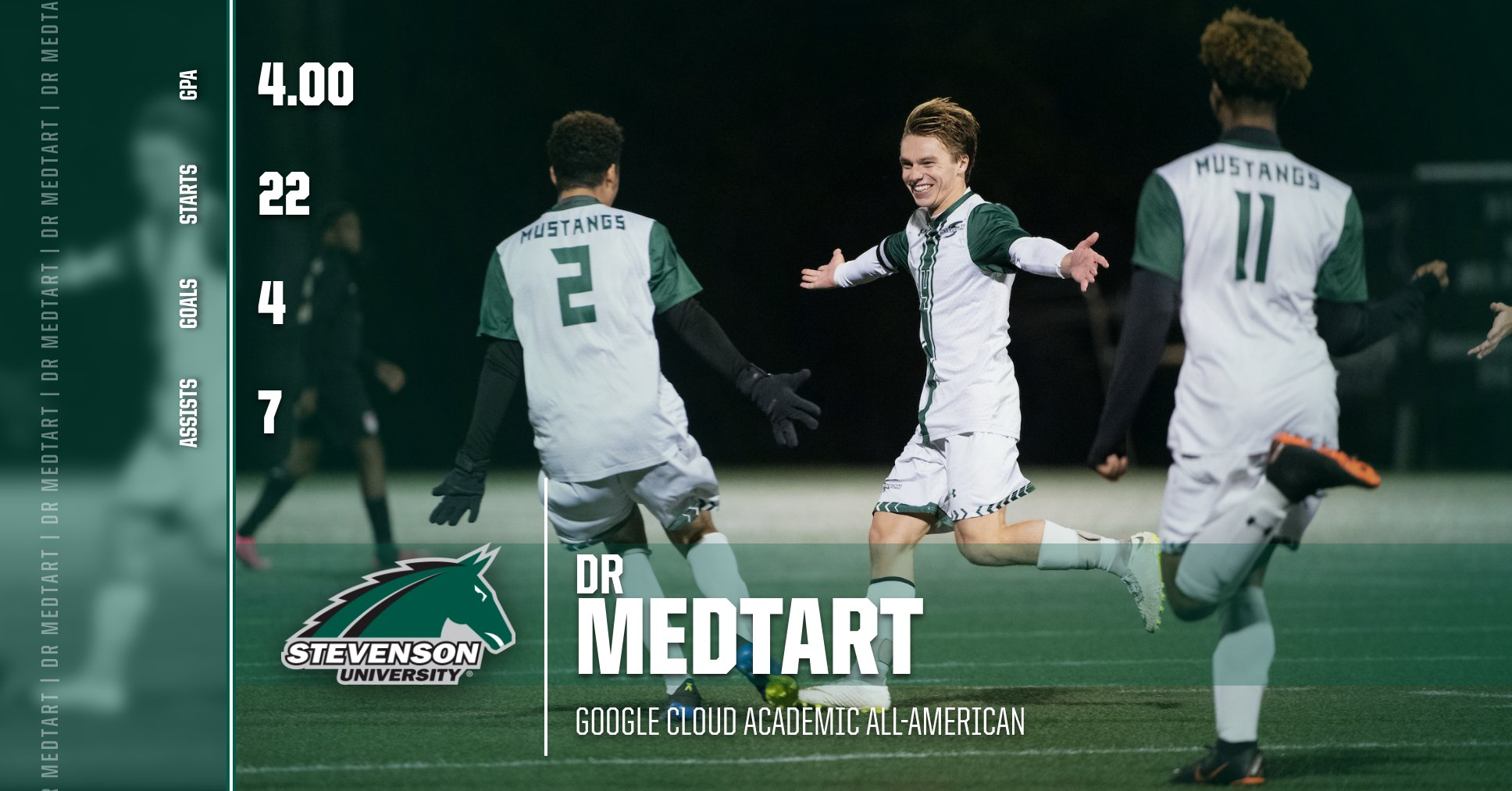 DR Medtart Named to Google Cloud Academic All-American Second Team