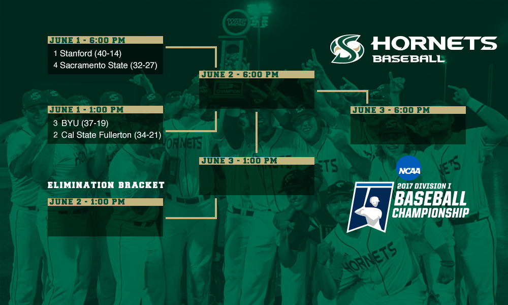 BASEBALL OPENS NCAA REGIONAL THURSDAY AT NO. 8 STANFORD