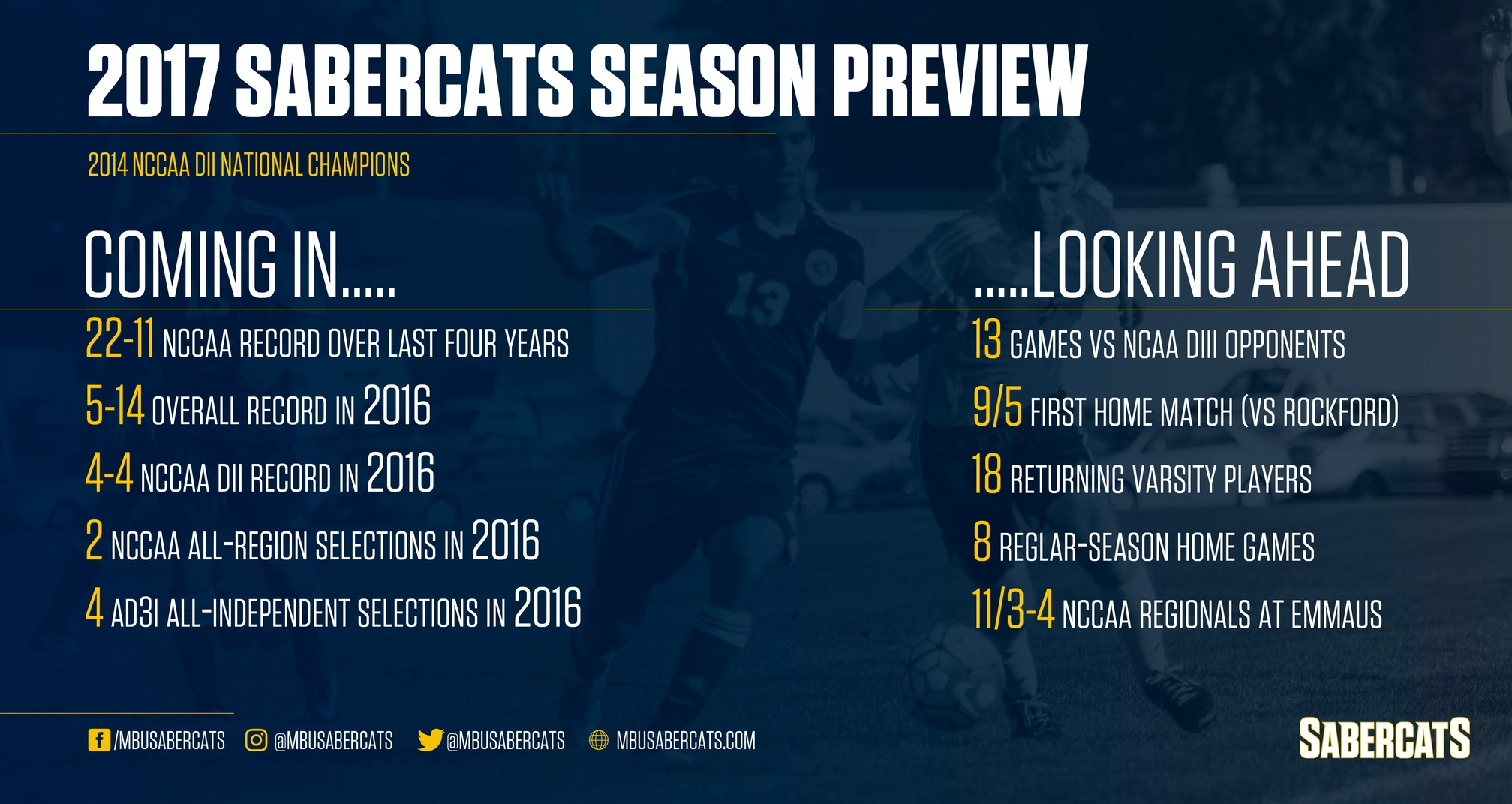 Sabercats Men's Soccer: Looking Forward in 2017