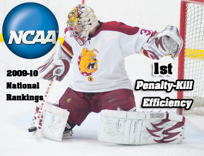 Goaltender Pat Nagle played a role in Ferris State's national-leading penalty-kill efficiency this season.  (Photo by Ed Hyde)