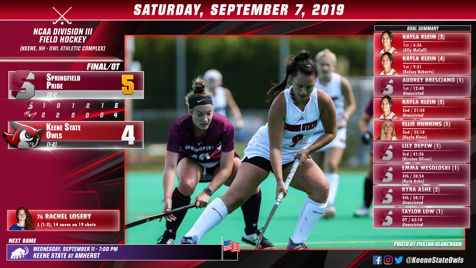 Springfield Comes Back From Three Goals Down, Stuns Keene State in Overtime