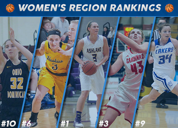 Five Women's Hoops Teams Earn Region Rankings