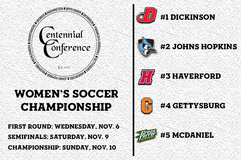 Dickinson to Host Women's Soccer Championship