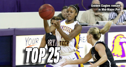 Golden Eagles come in at 25th in the Mid-Major Poll
