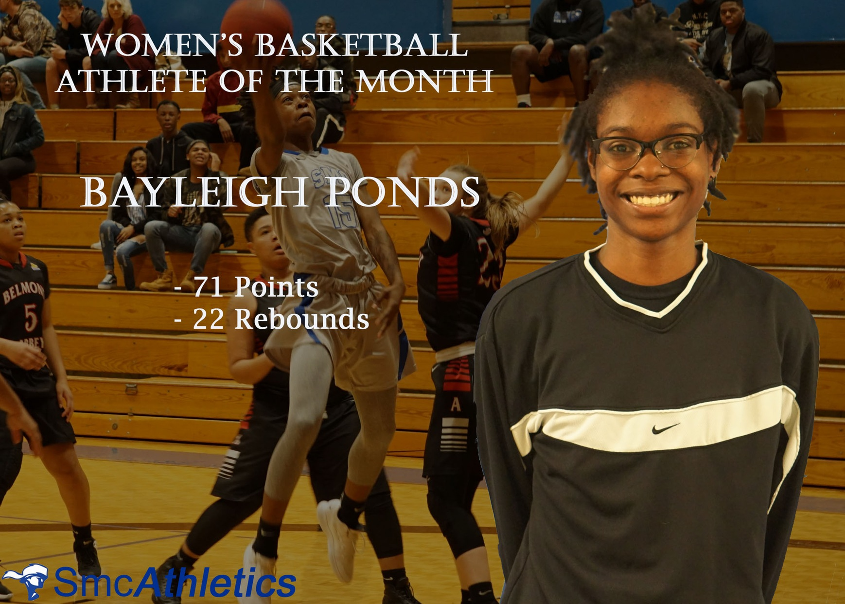 Women's Basketball Athlete of the Month