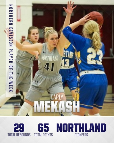MCAC Women's Basketball Players-of-the-Week & Notable Performances