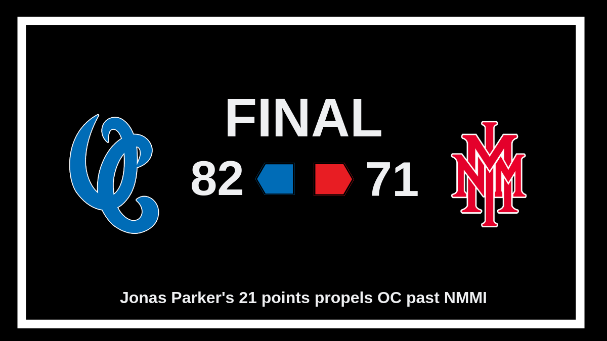 Parker's 21 points push Wranglers past NMMI