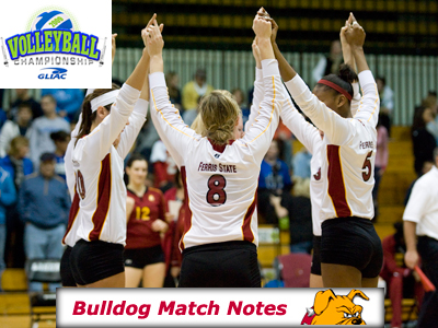 Ferris State Women's Volleyball Weekly Notes (Match 30)