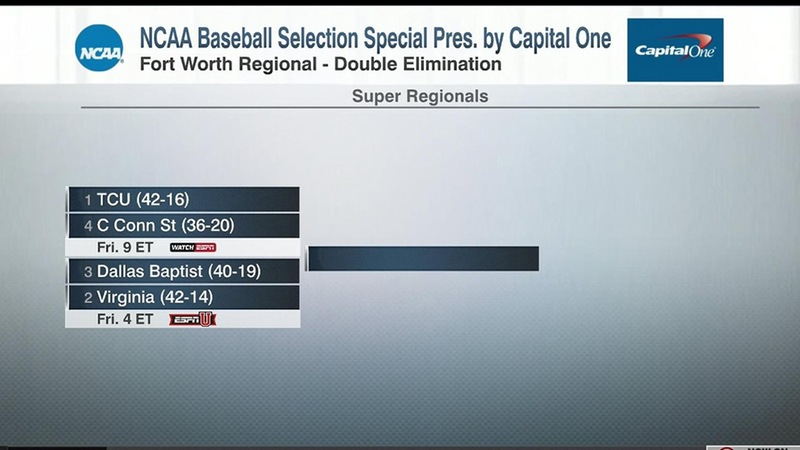 Baseball to Face TCU in Fort Worth, TX, on Friday