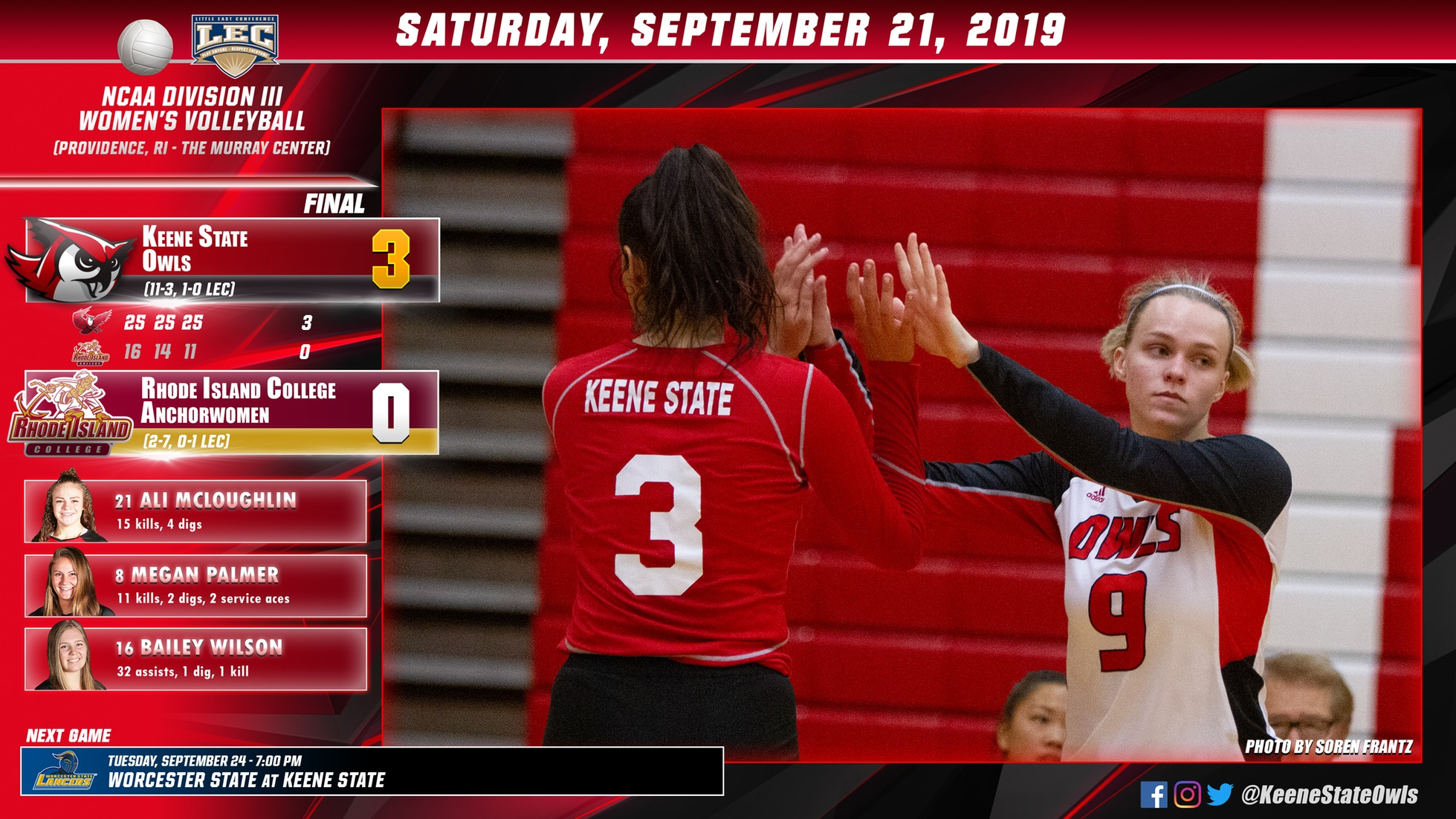 Keene State Offense Shines in 3-0 Little East Sweep of Anchorwomen