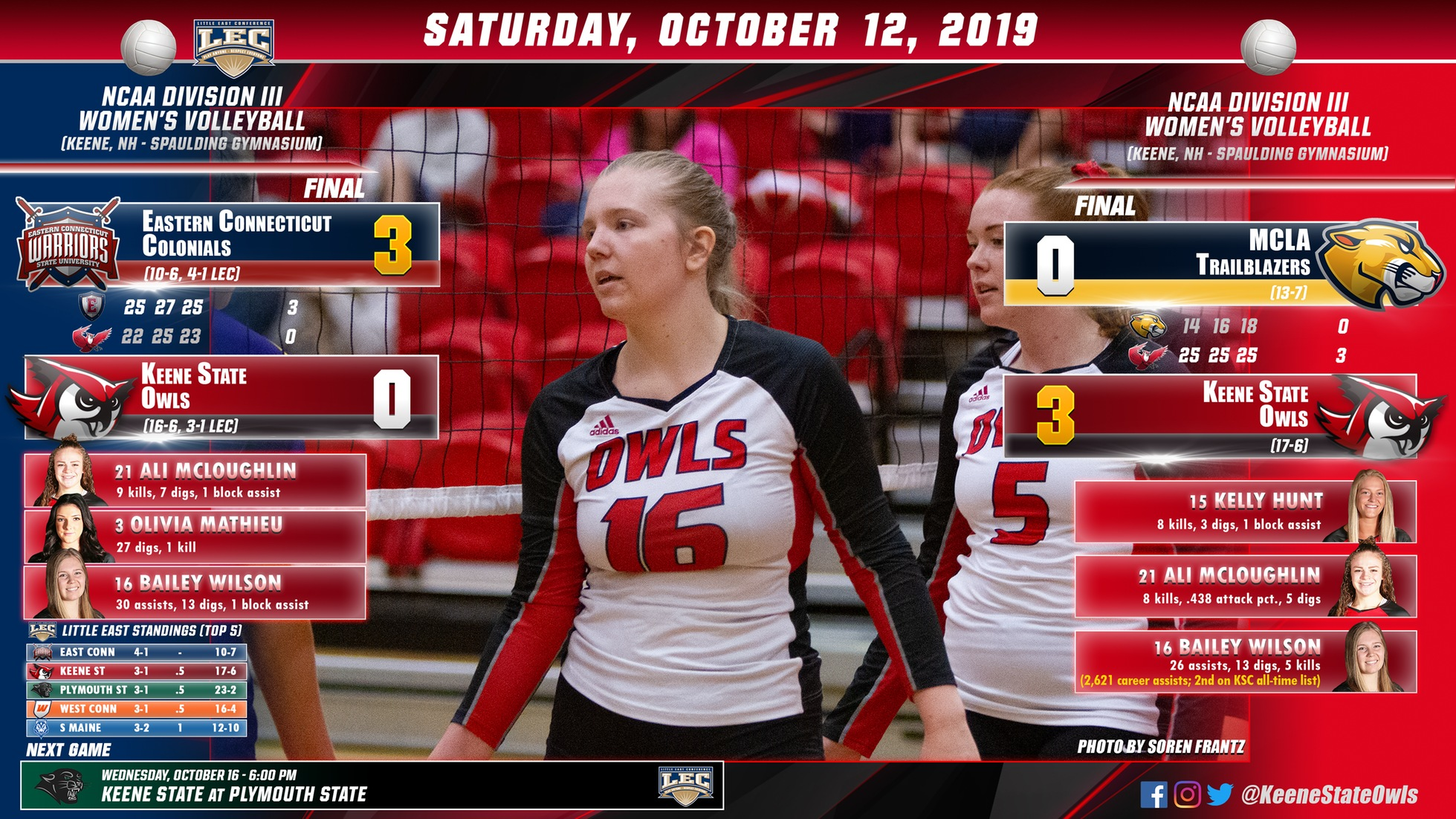 Volleyball Felled By Comebacks in Key LEC Match vs. ECSU, Rebounds to Sweep MCLA