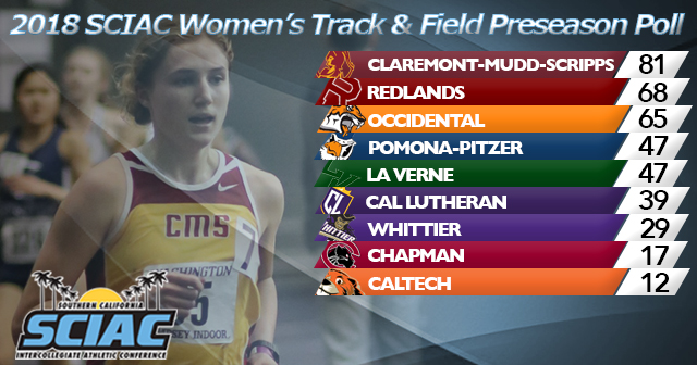CMS Tabbed Favorite in 2018 SCIAC Women's Track & Field Preseason Poll