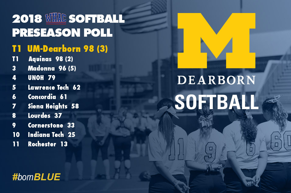 Wolverines Picked First in WHAC Softball Poll