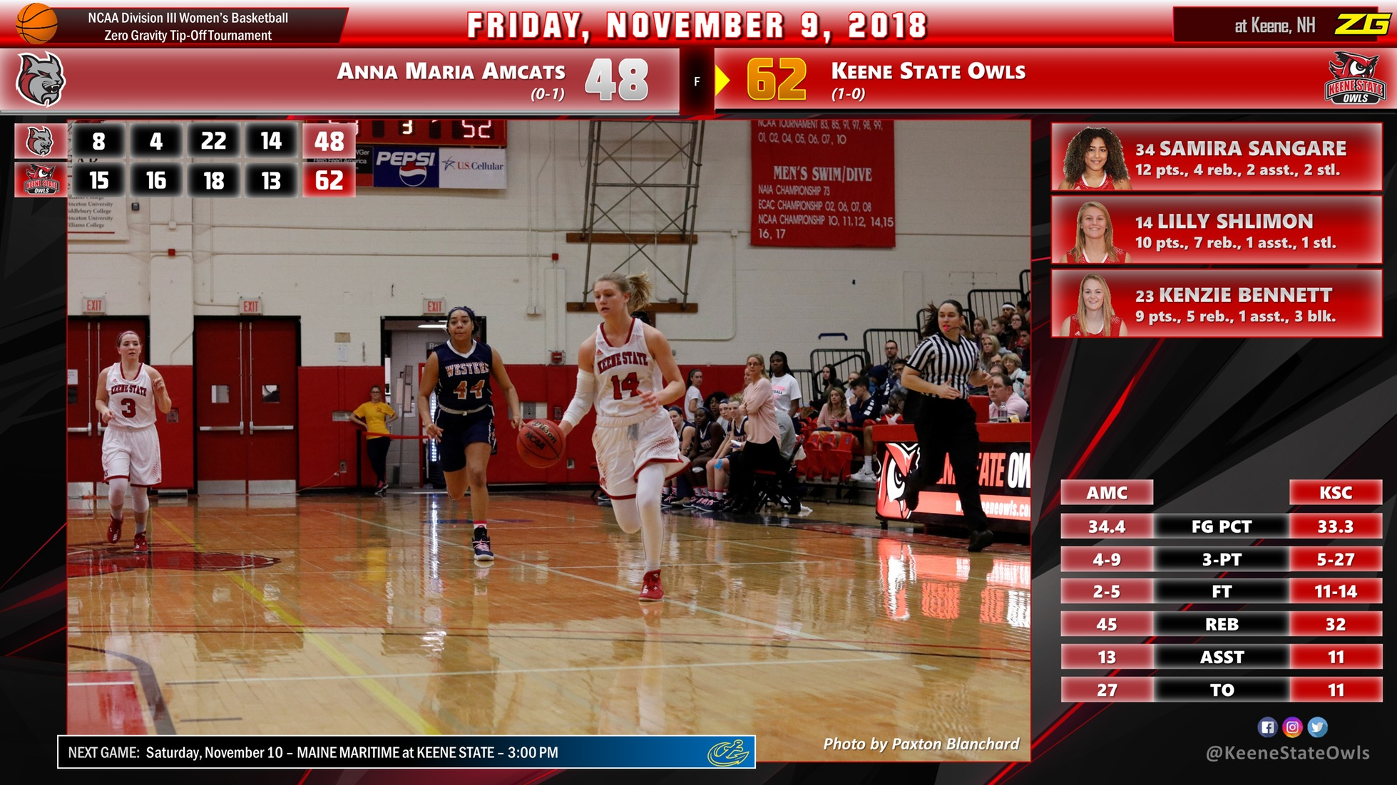 Women's Basketball Opens Season With 62-48 Win Over Anna Maria