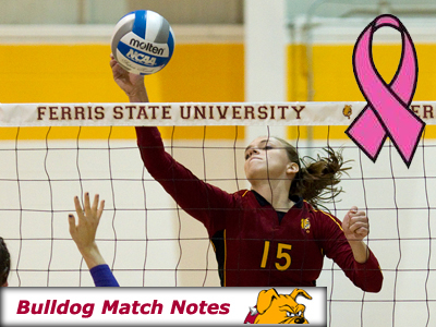 Women's Volleyball Weekly Notes (Matches 20-21)