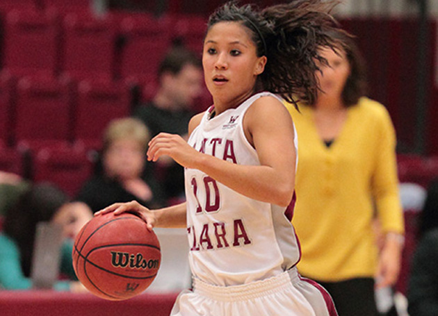 Santa Clara Wins Again, 61-57 Over LMU