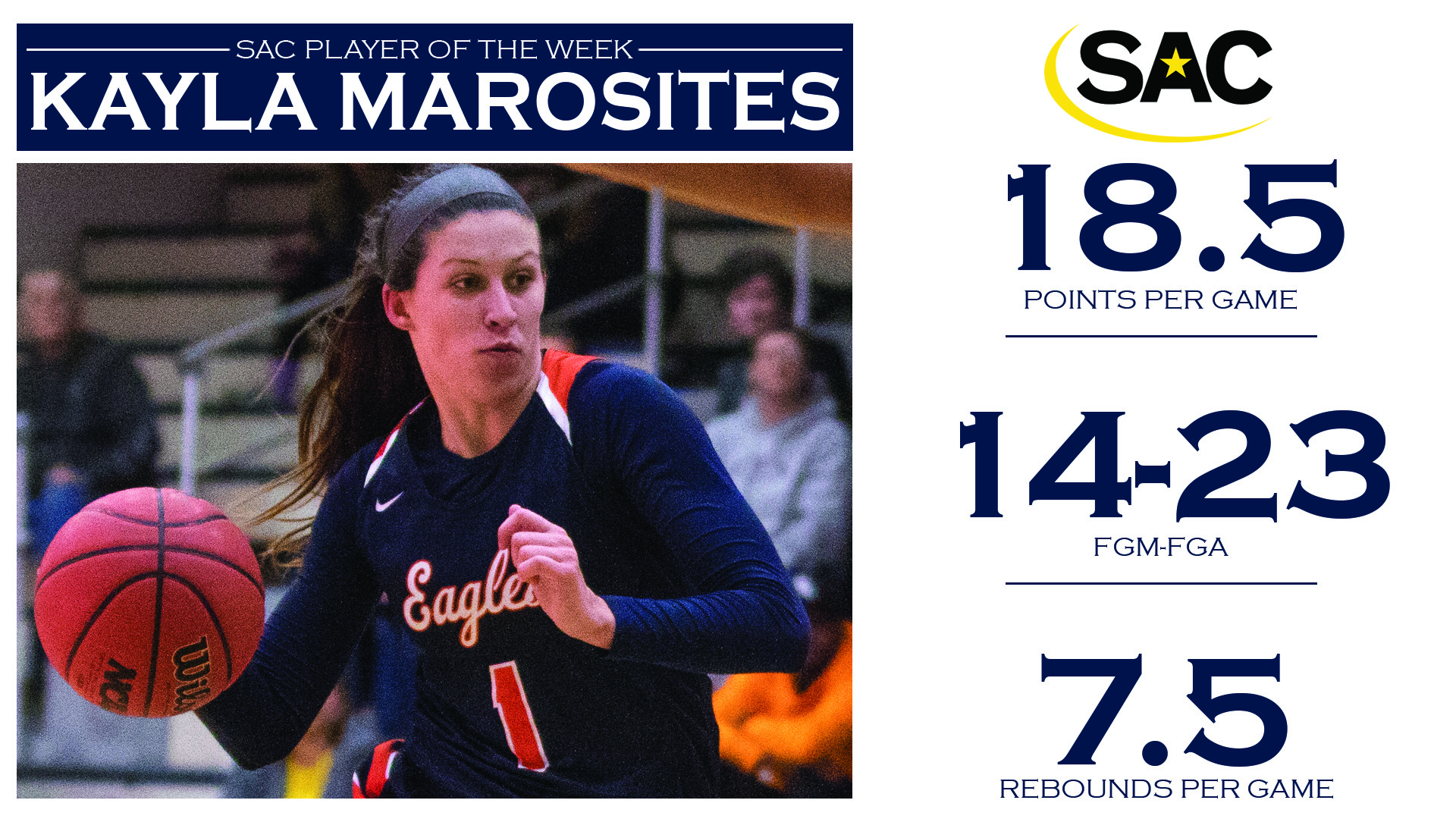 Marosites reels in first-career SAC Player of the Week honor