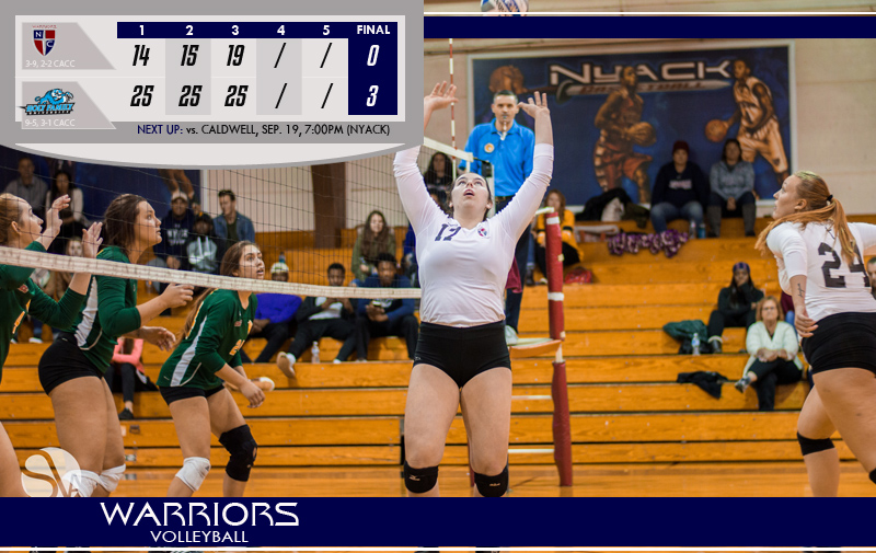 Volleyball Drops to Holy Family University on the Road