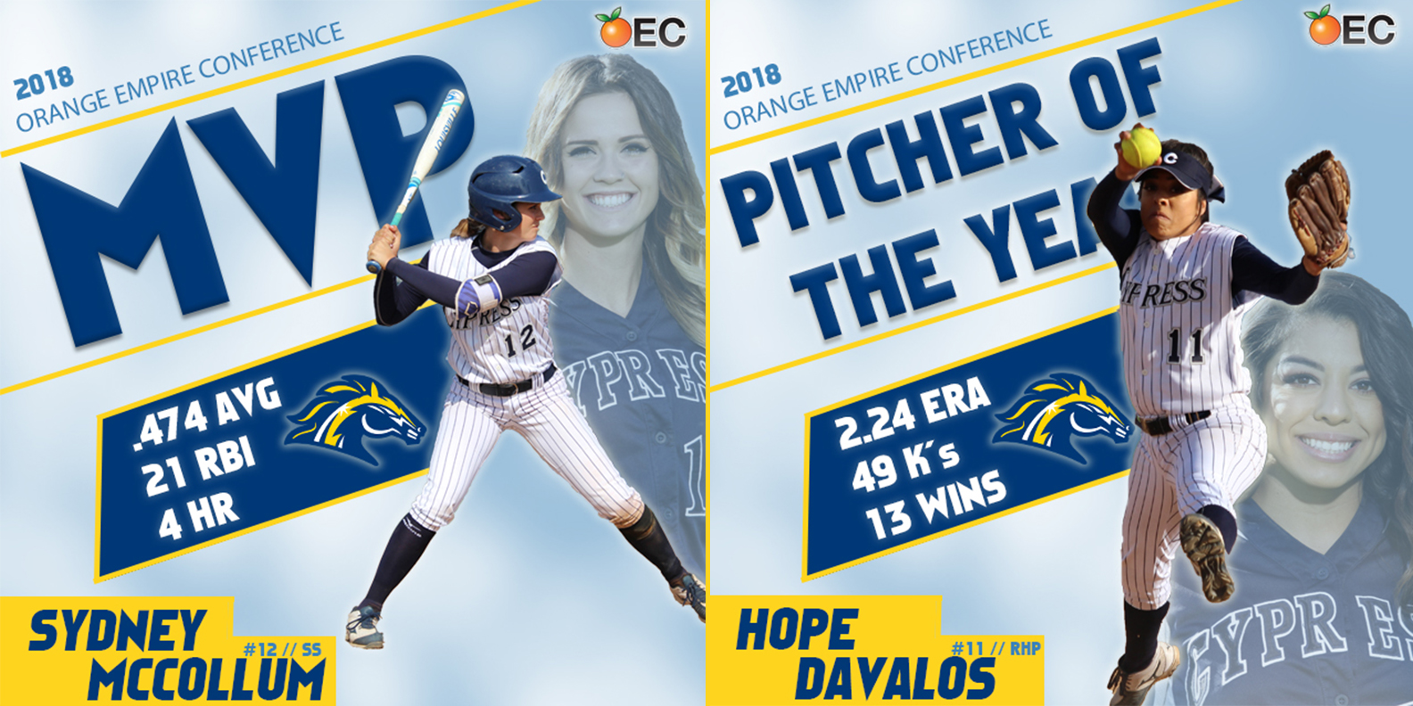 Cypress Softball Earns Top Honors in All-OEC Selections