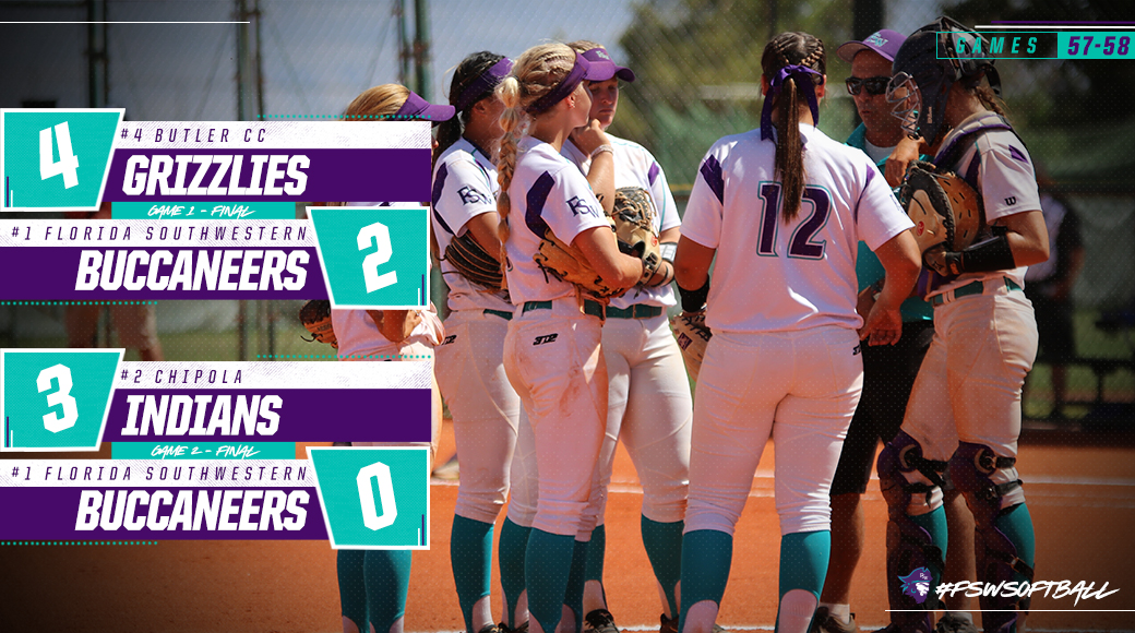 No. 1 #FSWSoftball Falls Twice On Friday; Eliminated From The NJCAA National Tourney