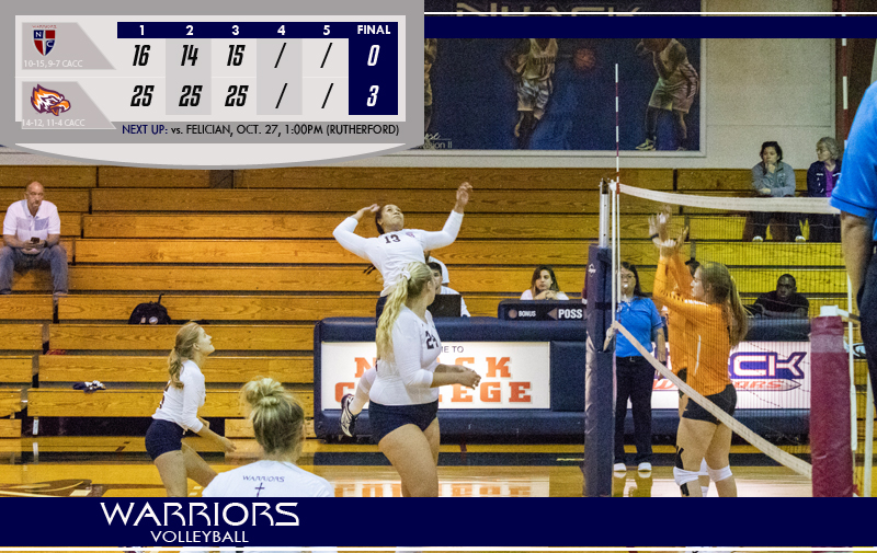 Volleyball Drops Road Match Against Post University