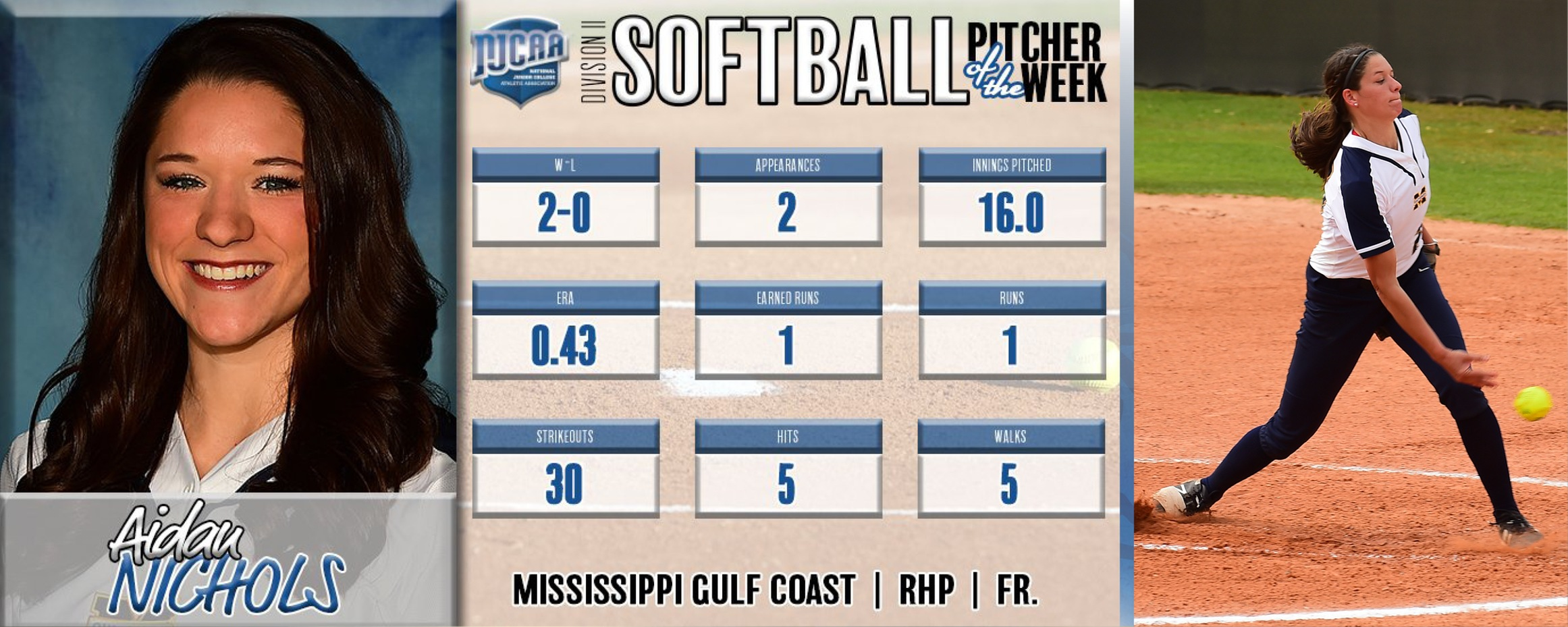 Nichols grabs NJCAA Pitcher of the Week