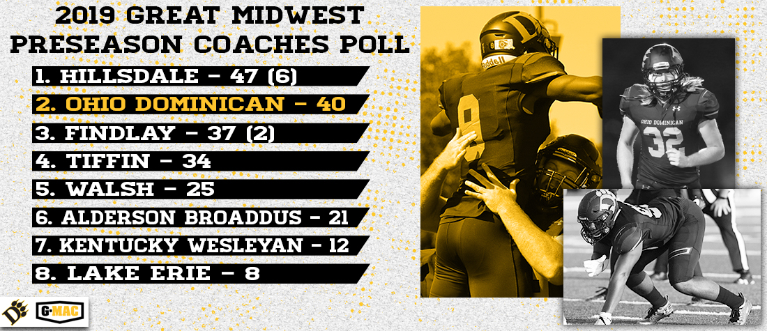 Football Picked Second in GMAC Preseason Coaches Poll