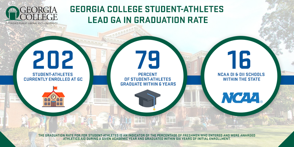 Georgia College Athletics Leads Entire State in Federal Graduation Rate
