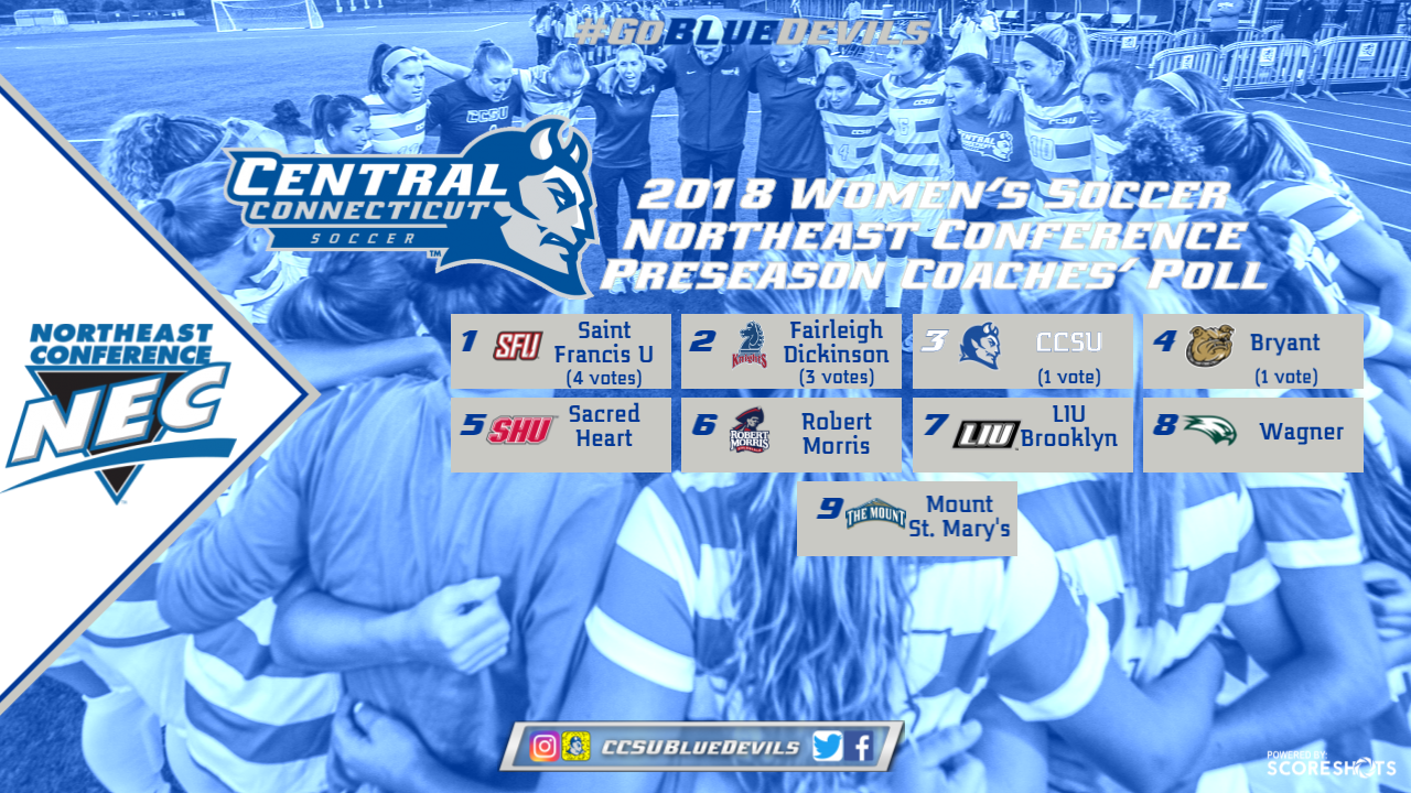 Northeast Conference Announces Women's Soccer Preseason Coaches Poll